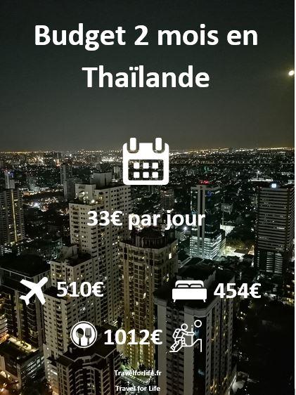 Budget pour 2 mois en Thaïlande