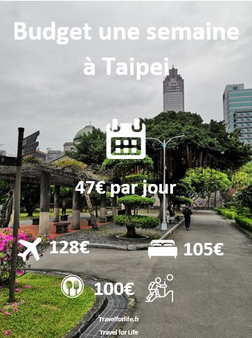 Budget pour une semaine à Taipei